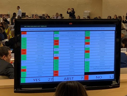 Results of the voting for the #IESOGI at the UN Human Rights Council in July 2019, all rights reserved.